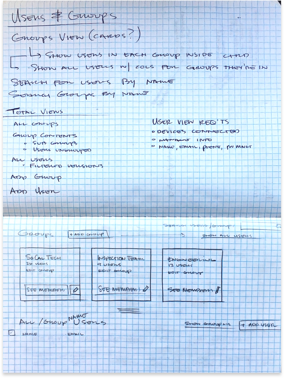 Accounting for all the controls and info via sketching